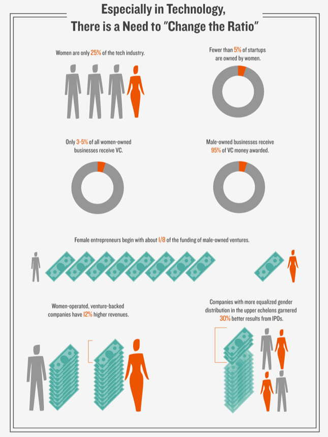 women-in-tech-infograph